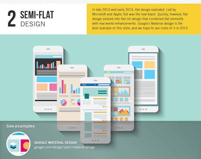 Best Web Design Trends